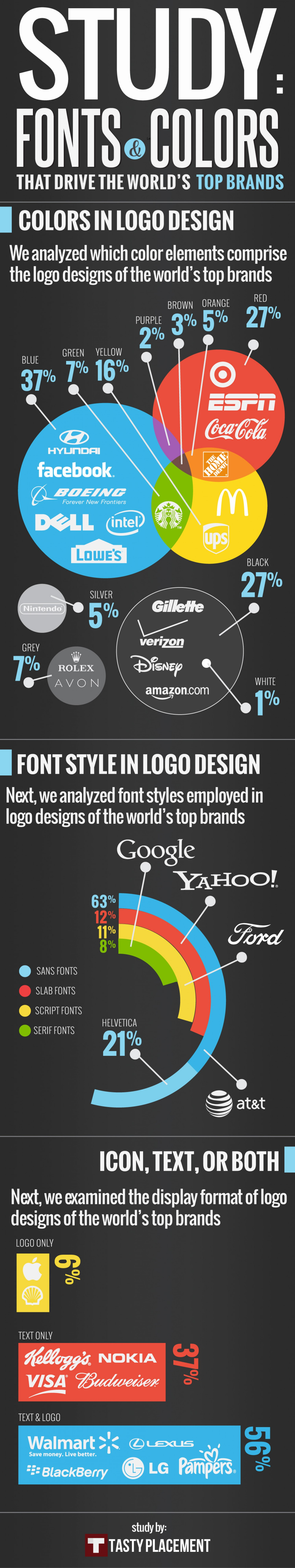 Fonts and Colours Infographic
