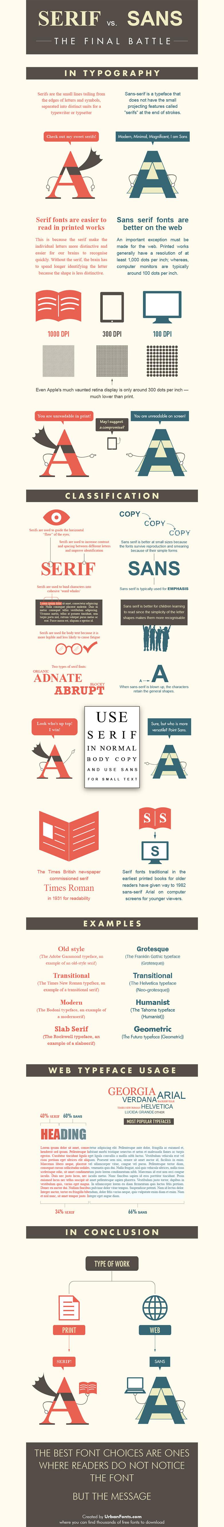Serif vs Sans Infographic