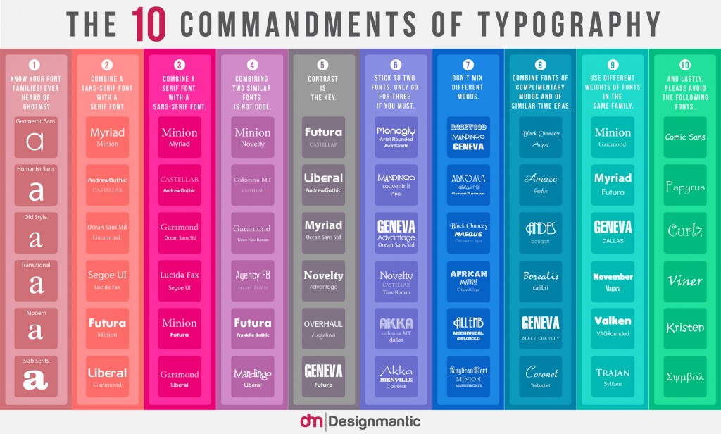 The 10 Commandments of Typography