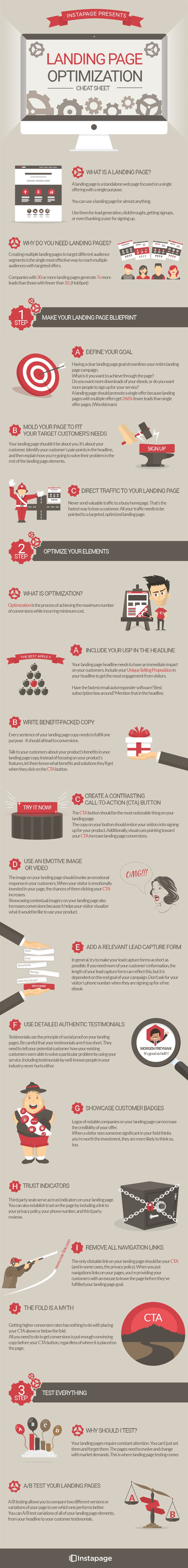 The Ultimate Landing Page Optimisation Cheat Sheet