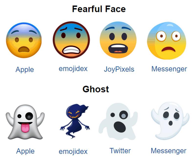 Using Emojis in Email Newsletters - Emoji Display Comparison Chart
